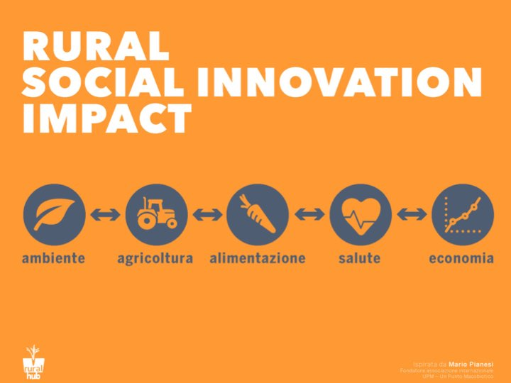 Impresa Ambiente - La Rural Social Innovation
